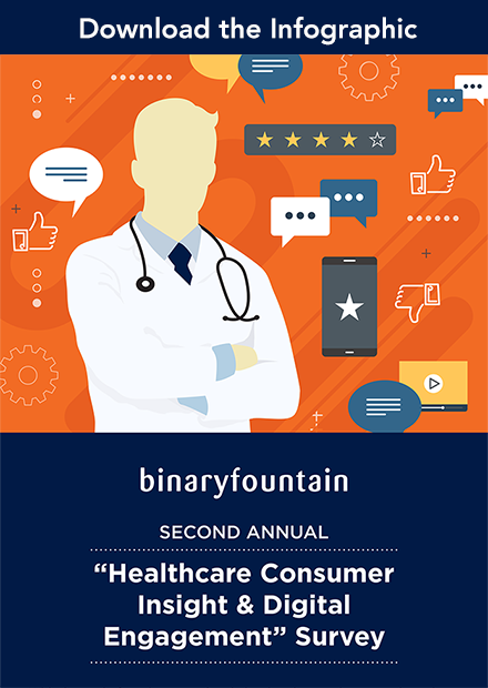 Healthcare consumer insight survey ebook